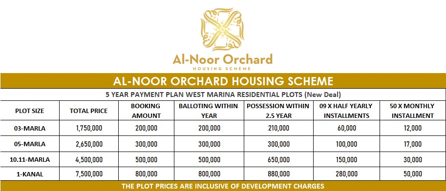 Al Noor Orchard Lahore West Marina Payment Plan