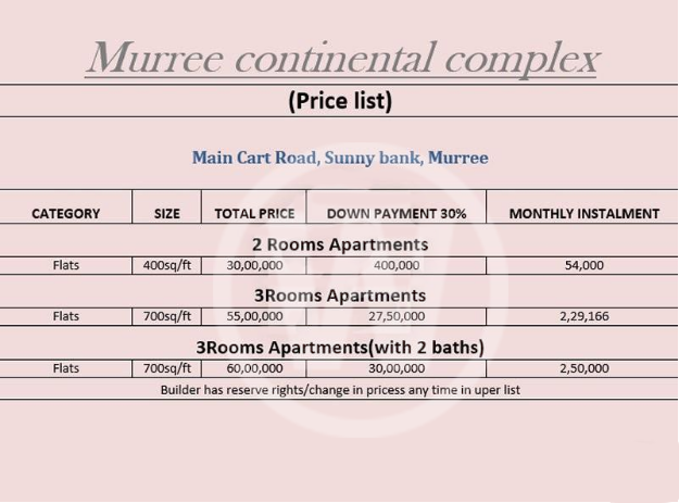 Murree Continental Complex Murree Payment Plan