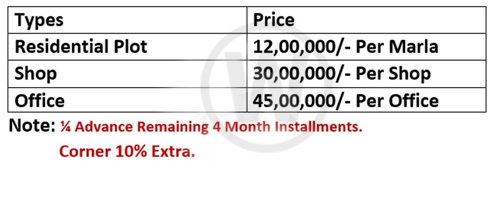 Officers Colony No-1 Faisalabad Payment Plan
