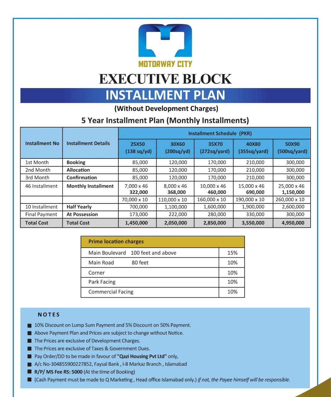 Motorway City Islamabad Payment Plan