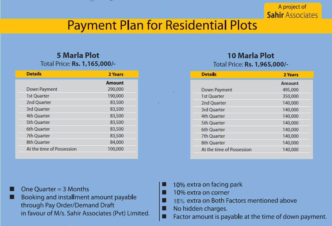 Khayaban-e-Amin Lahore - Plot Prices, Maps, Houses
