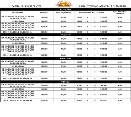 Capital for lugaw business plan